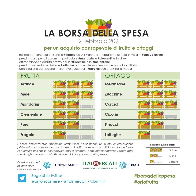 Nella #borsadellaspesa di #ortofrutta di questa settimana: #arance, #mele, #carciofi, #melanzane e  #zucchine -12 febbraio